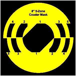 Masque de Couder